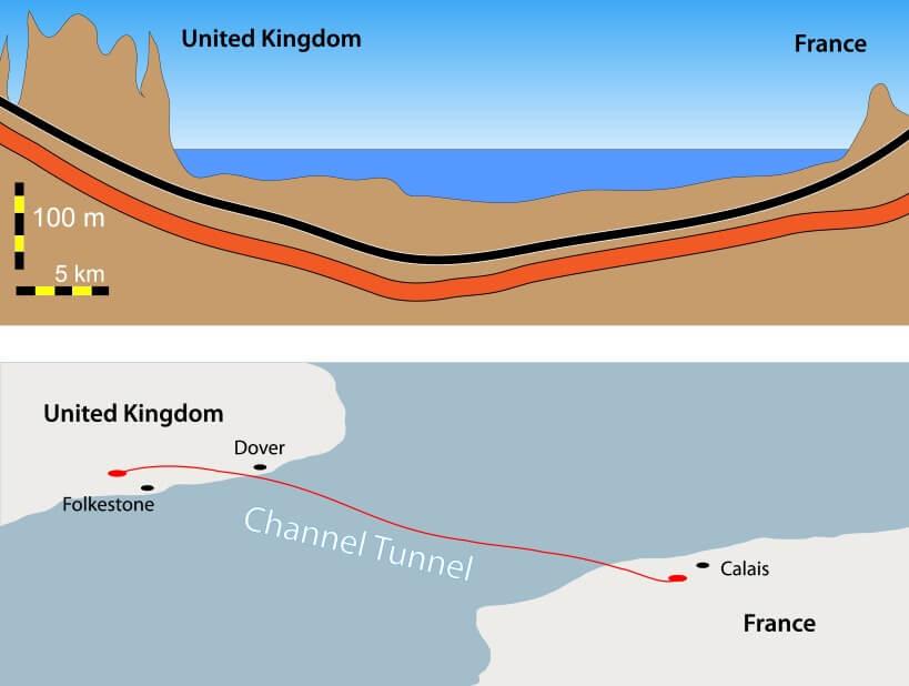 Połączenia kolejowe między Anglią i Francją